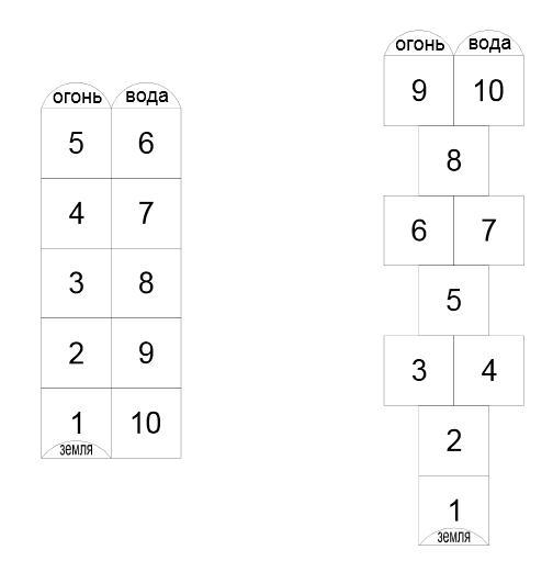 2 схемы для игры в классики