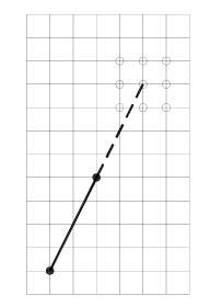 траектория езды