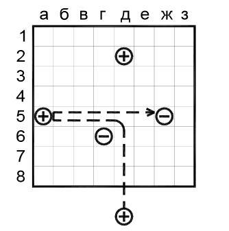 Пример игры в Электроны